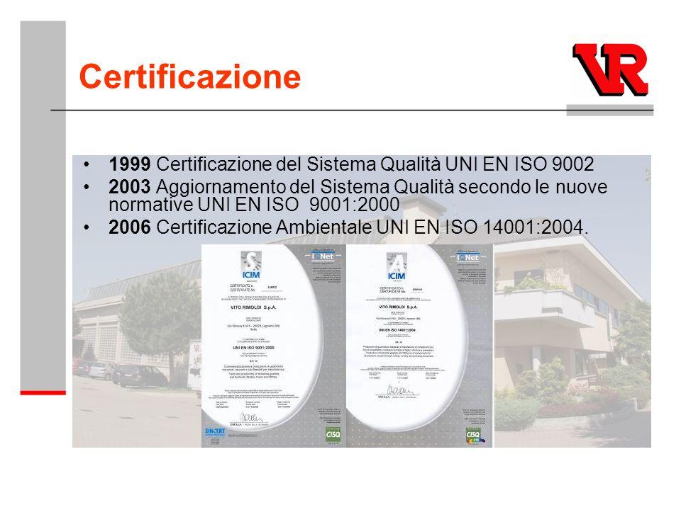 Certificazione 1999 Certificazione del Sistema Qualità UNI EN ISO 9002