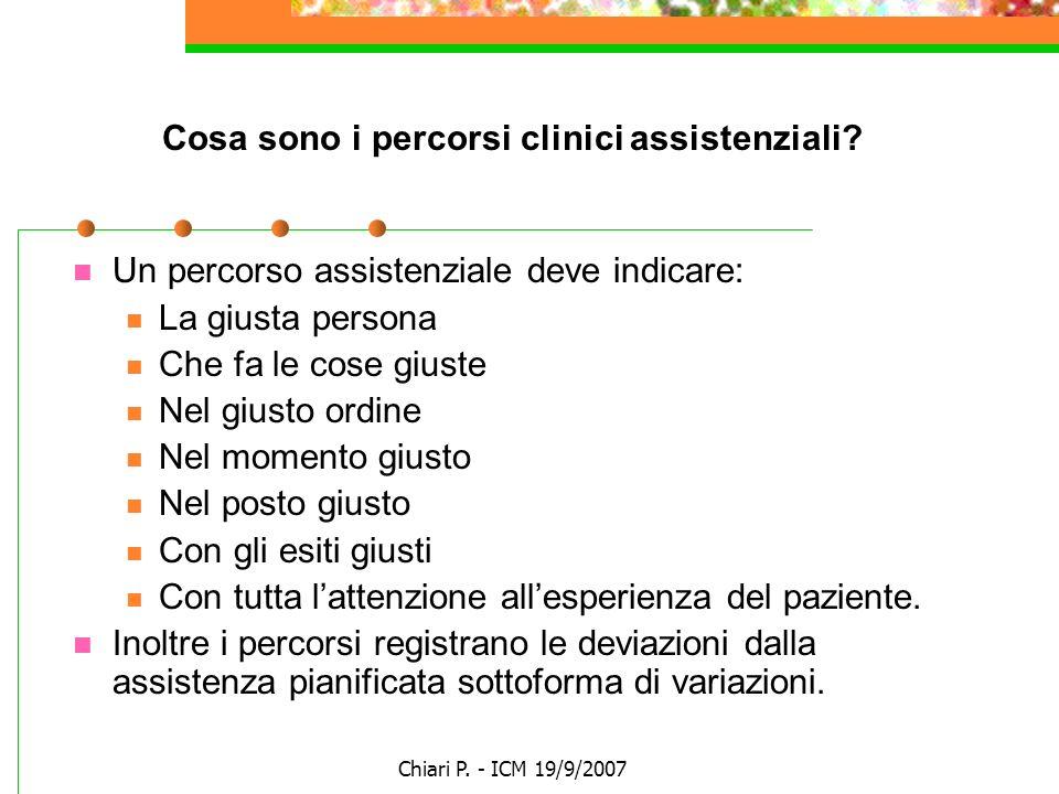 Cosa sono i percorsi clinici assistenziali