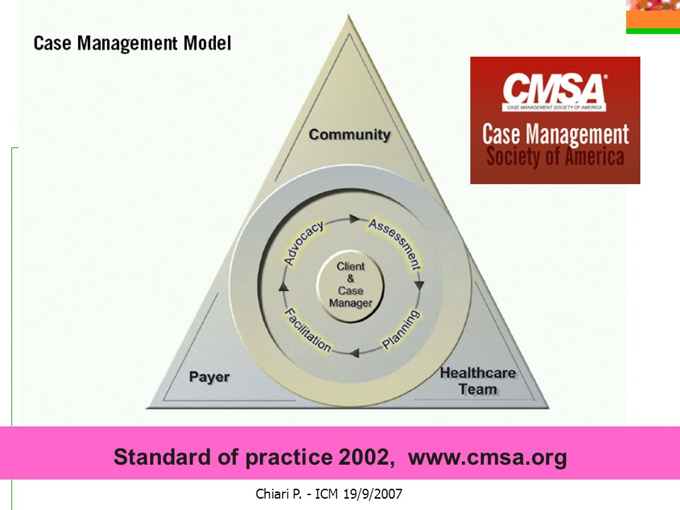 Standard of practice 2002, www.cmsa.org