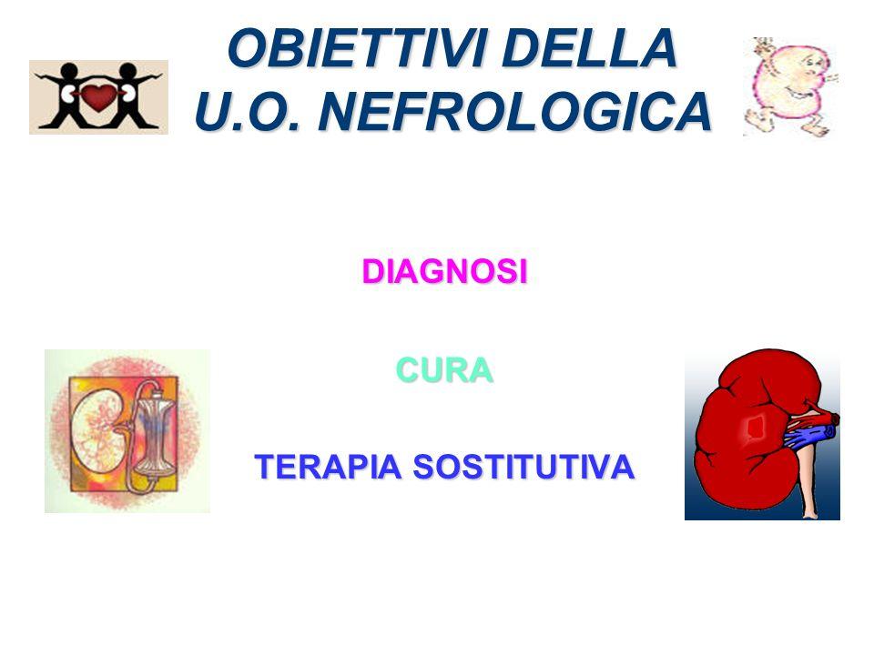 OBIETTIVI DELLA U.O. NEFROLOGICA