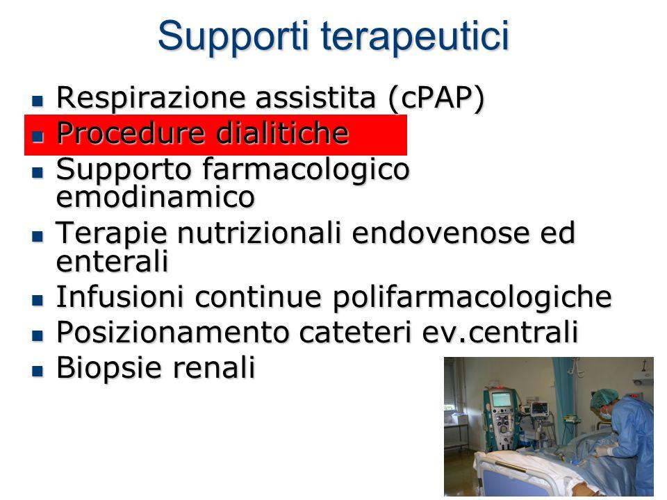Supporti terapeutici Respirazione assistita (cPAP)