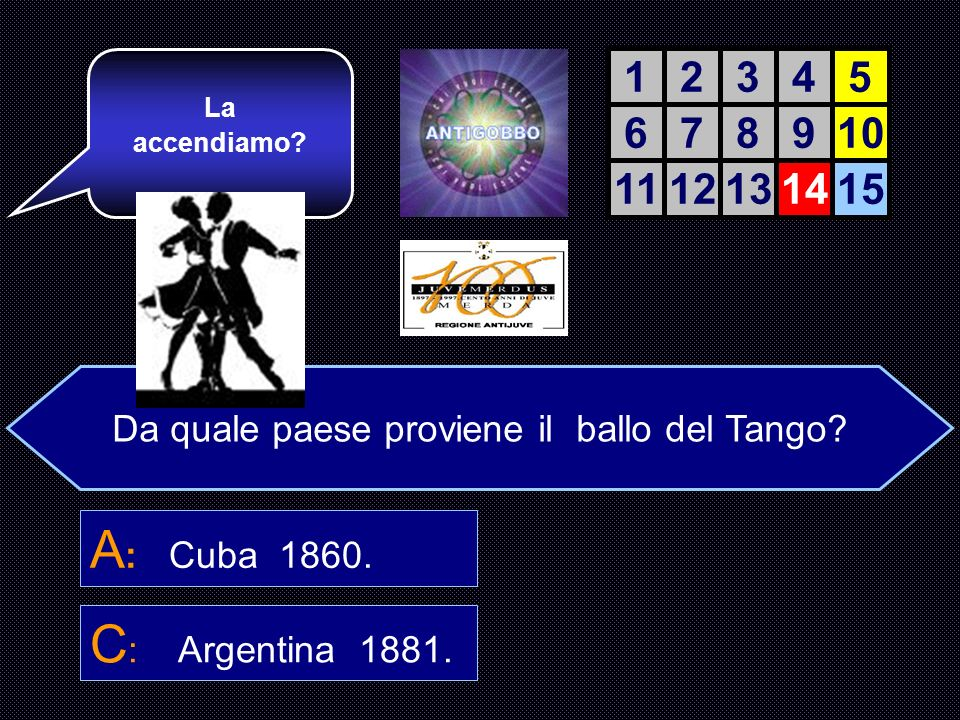 Da quale paese proviene il ballo del Tango
