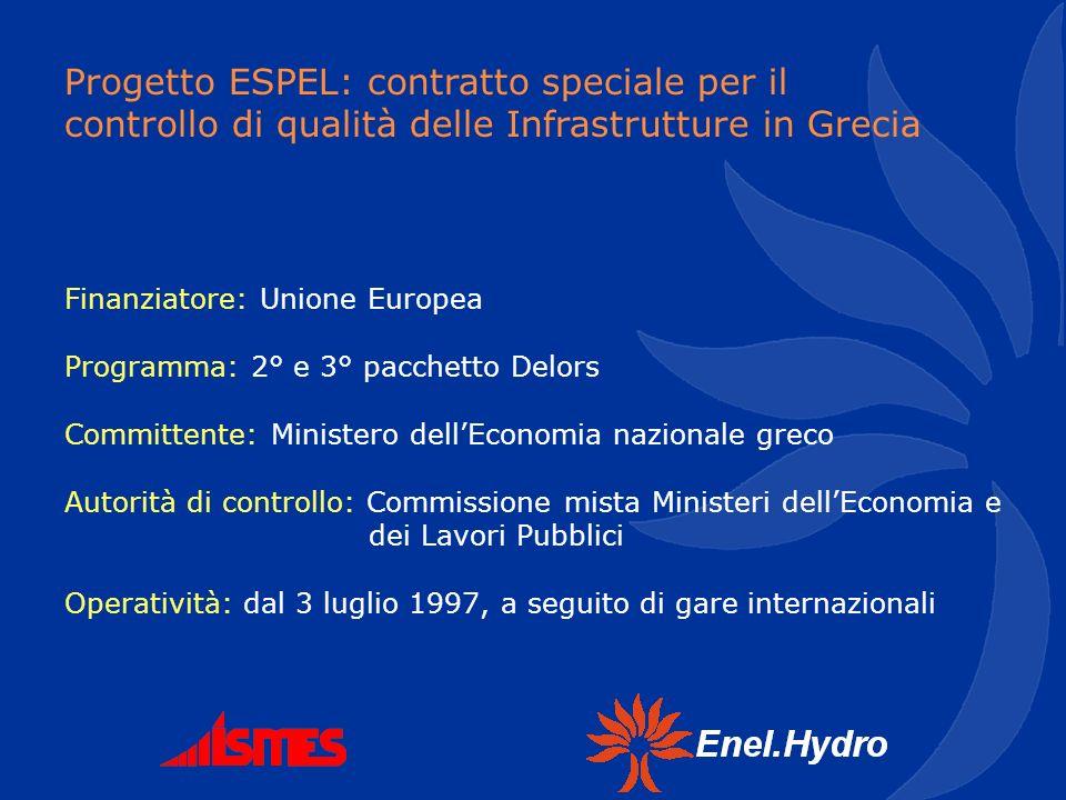 Finanziatore: Unione Europea