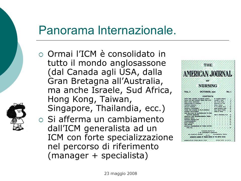 Panorama Internazionale.