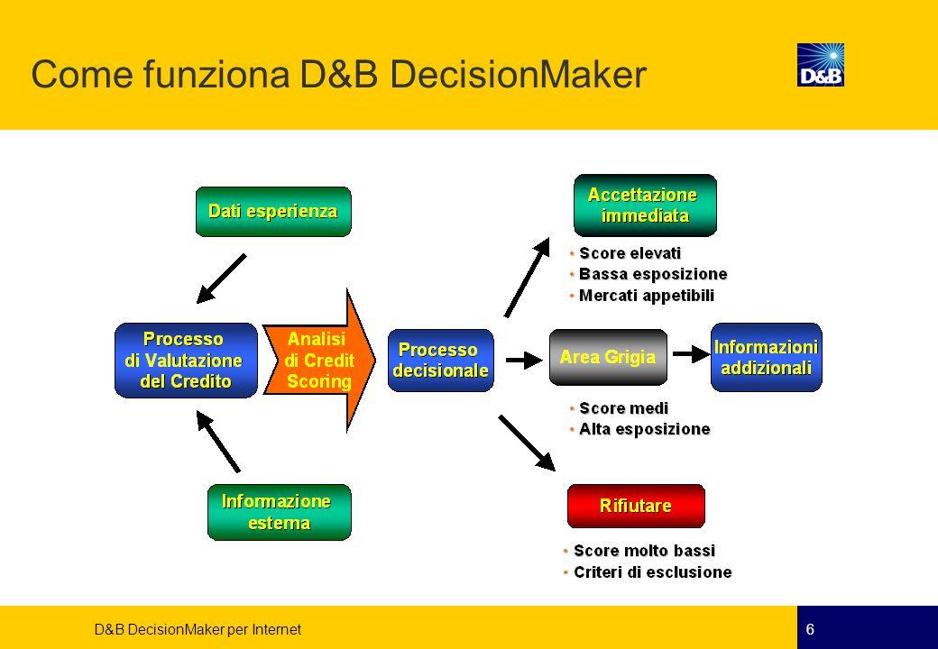 Come funziona D&B DecisionMaker