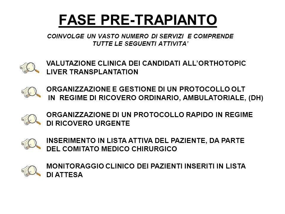 FASE PRE-TRAPIANTO VALUTAZIONE CLINICA DEI CANDIDATI ALL'ORTHOTOPIC