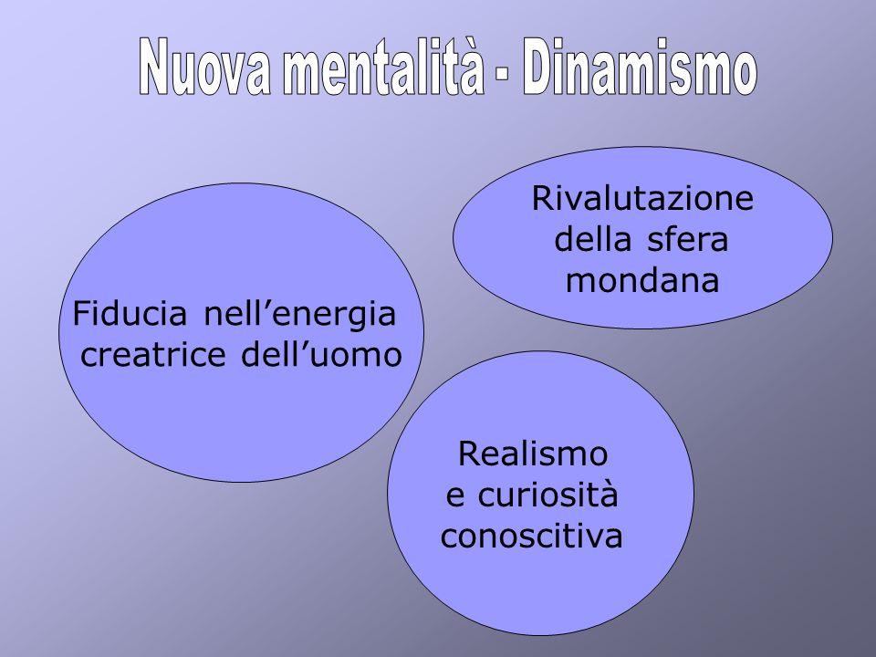 Nuova mentalità - Dinamismo