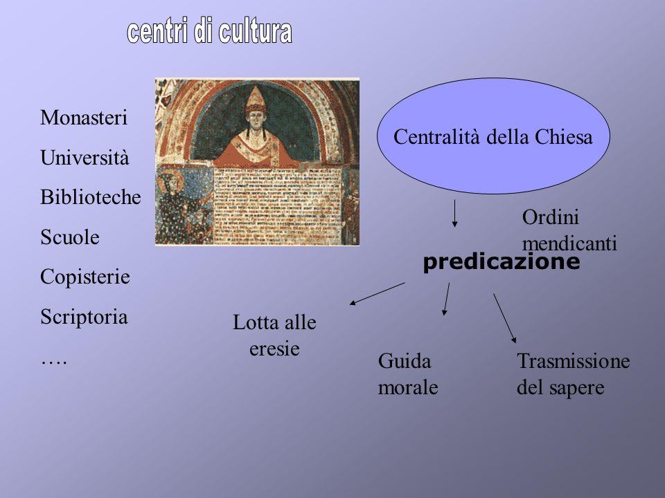 Centralità della Chiesa