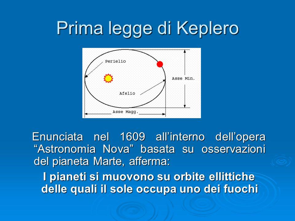 Prima legge di Keplero Enunciata nel 1609 all'interno dell'opera Astronomia Nova basata su osservazioni del pianeta Marte, afferma: