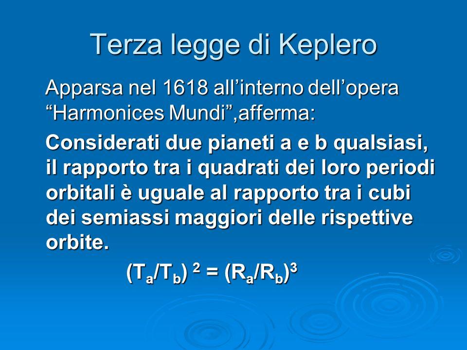 Terza legge di Keplero Apparsa nel 1618 all'interno dell'opera Harmonices Mundi ,afferma: