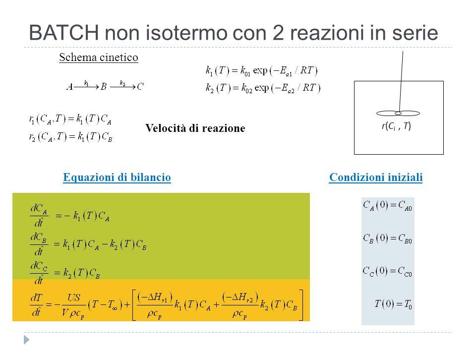 BATCH non isotermo con 2 reazioni in serie