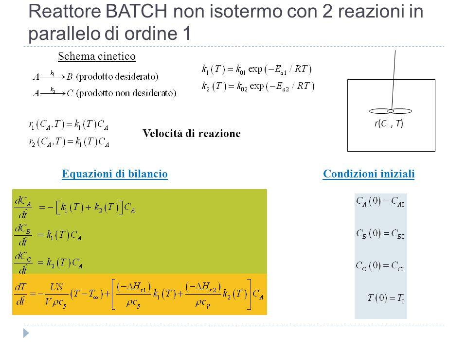 Reattore BATCH non isotermo con 2 reazioni in parallelo di ordine 1
