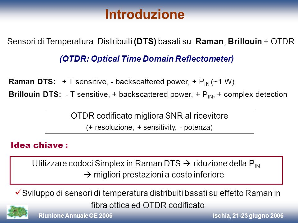 Introduzione Sensori di Temperatura Distribuiti (DTS) basati su: Raman, Brillouin + OTDR. (OTDR: Optical Time Domain Reflectometer)