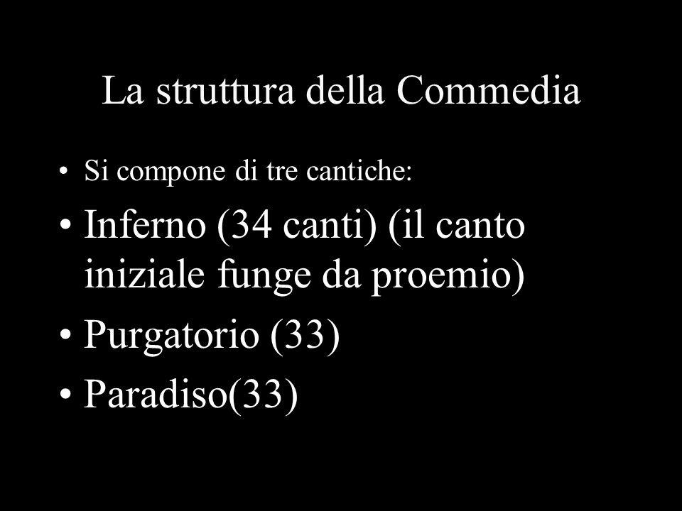 La struttura della Commedia