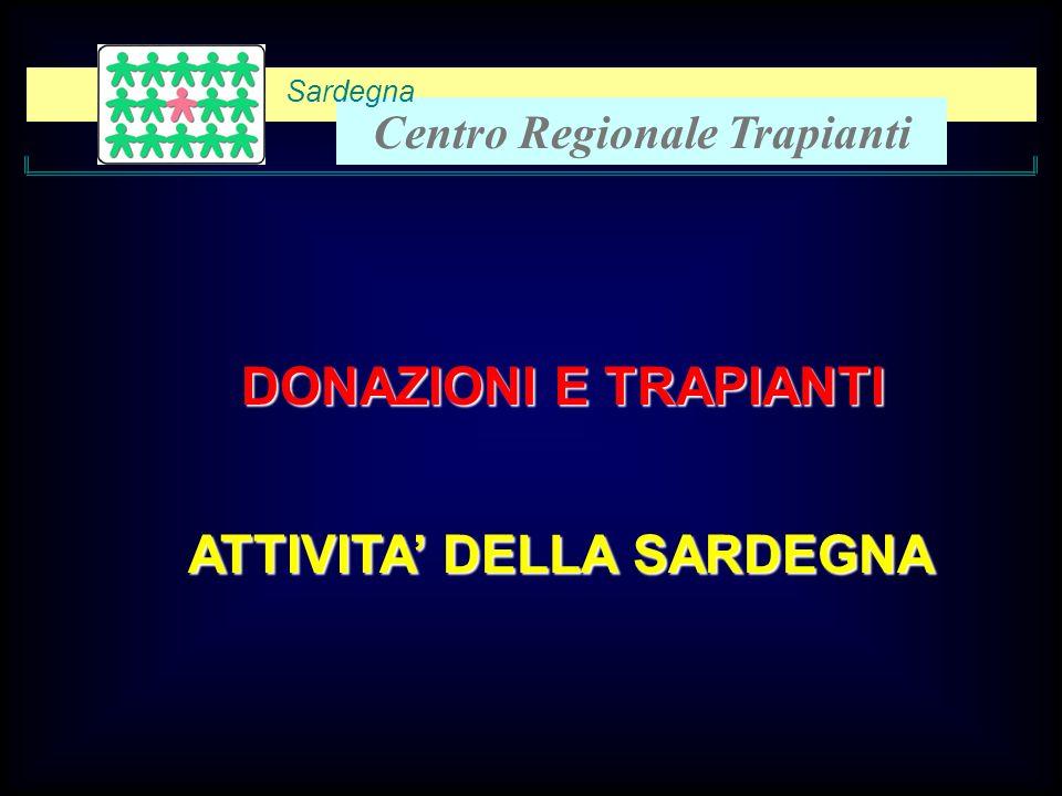 Centro Regionale Trapianti
