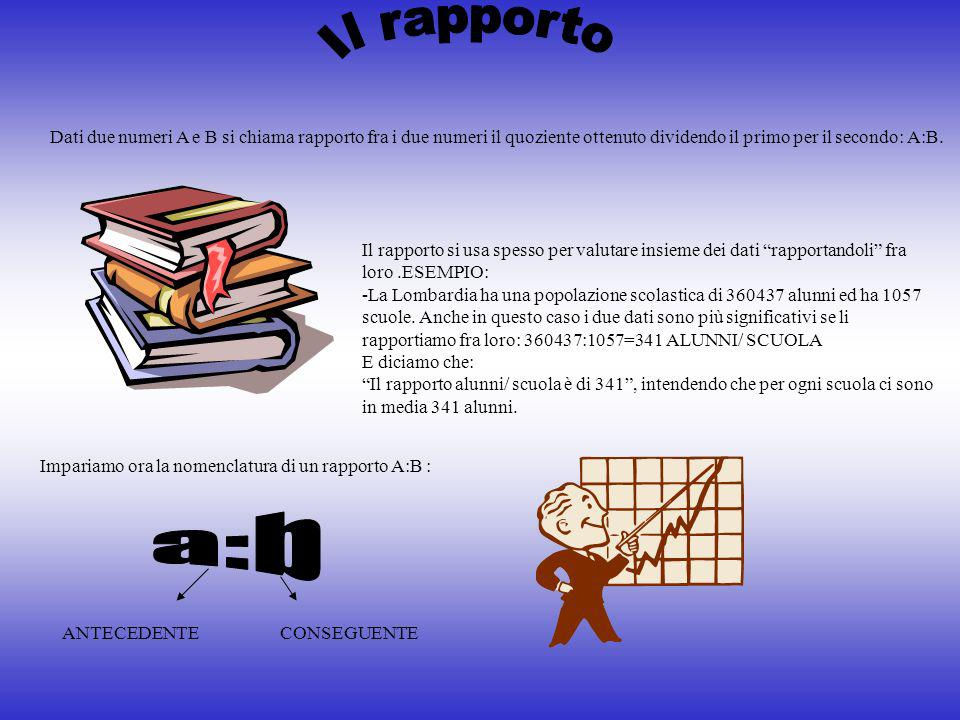 Il rapporto Dati due numeri A e B si chiama rapporto fra i due numeri il quoziente ottenuto dividendo il primo per il secondo: A:B.