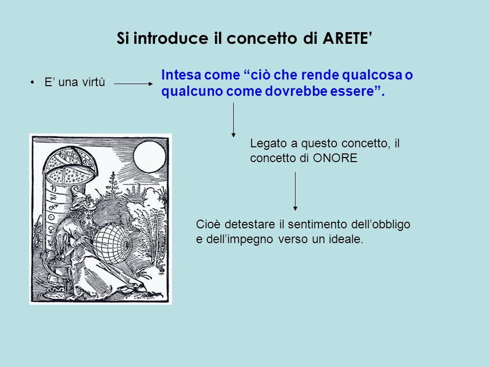 Si introduce il concetto di ARETE'