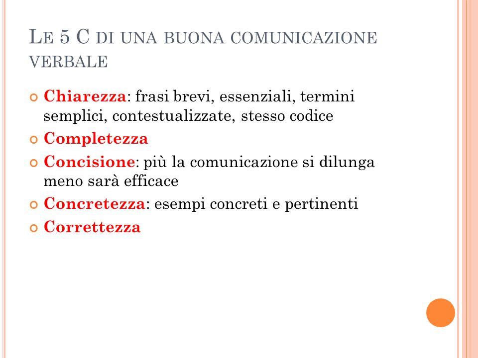 Le 5 C di una buona comunicazione verbale