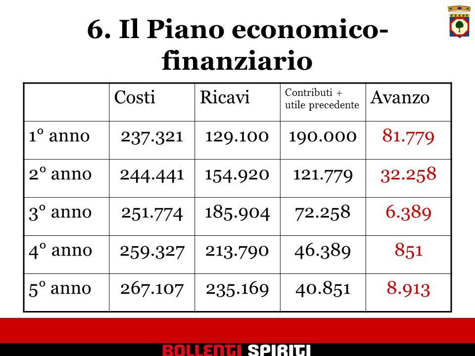 6. Il Piano economico-finanziario