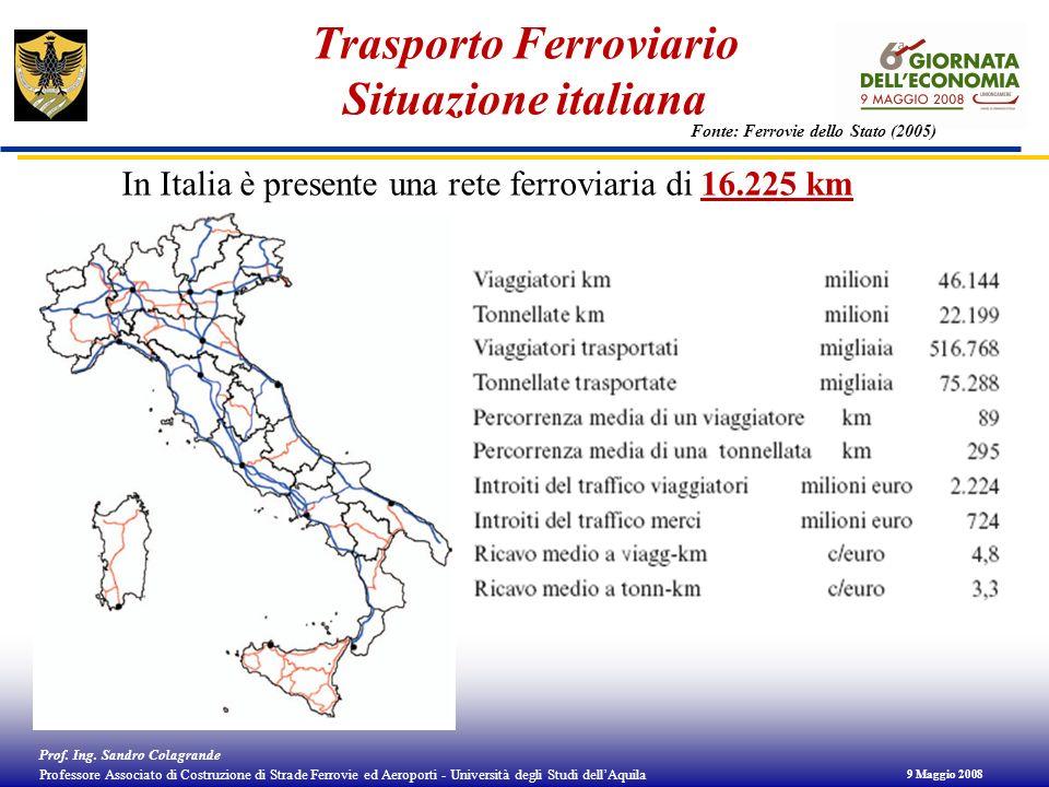 Trasporto Ferroviario Situazione italiana