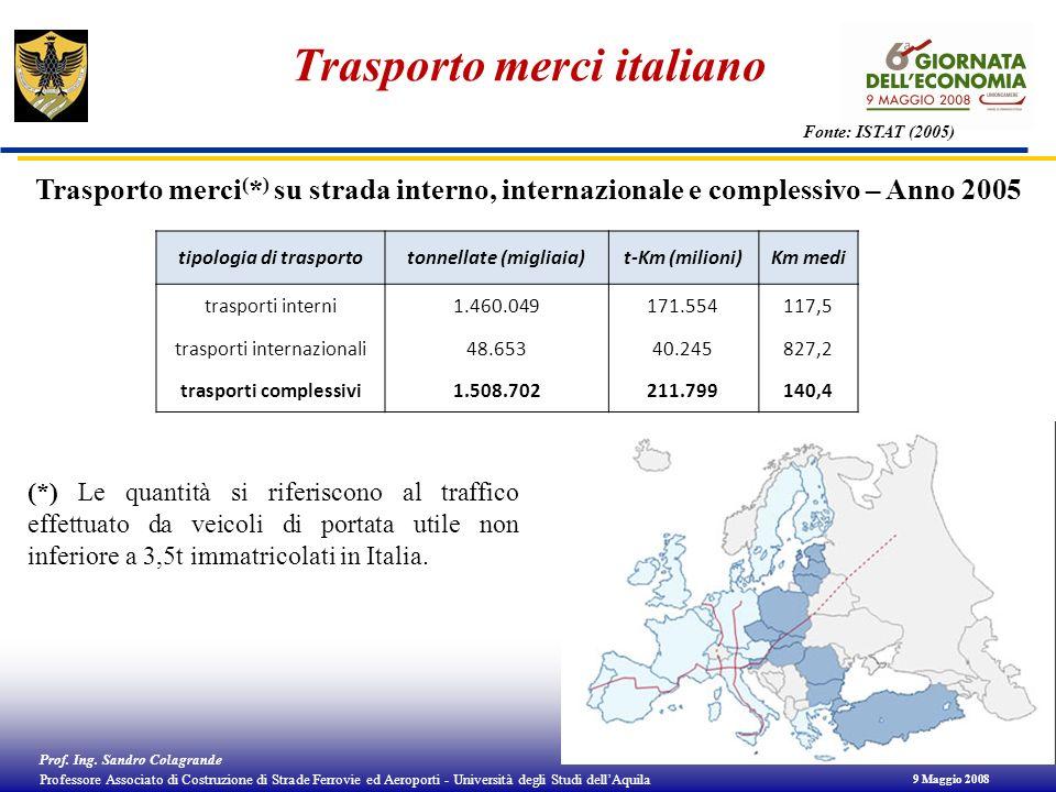 Trasporto merci italiano