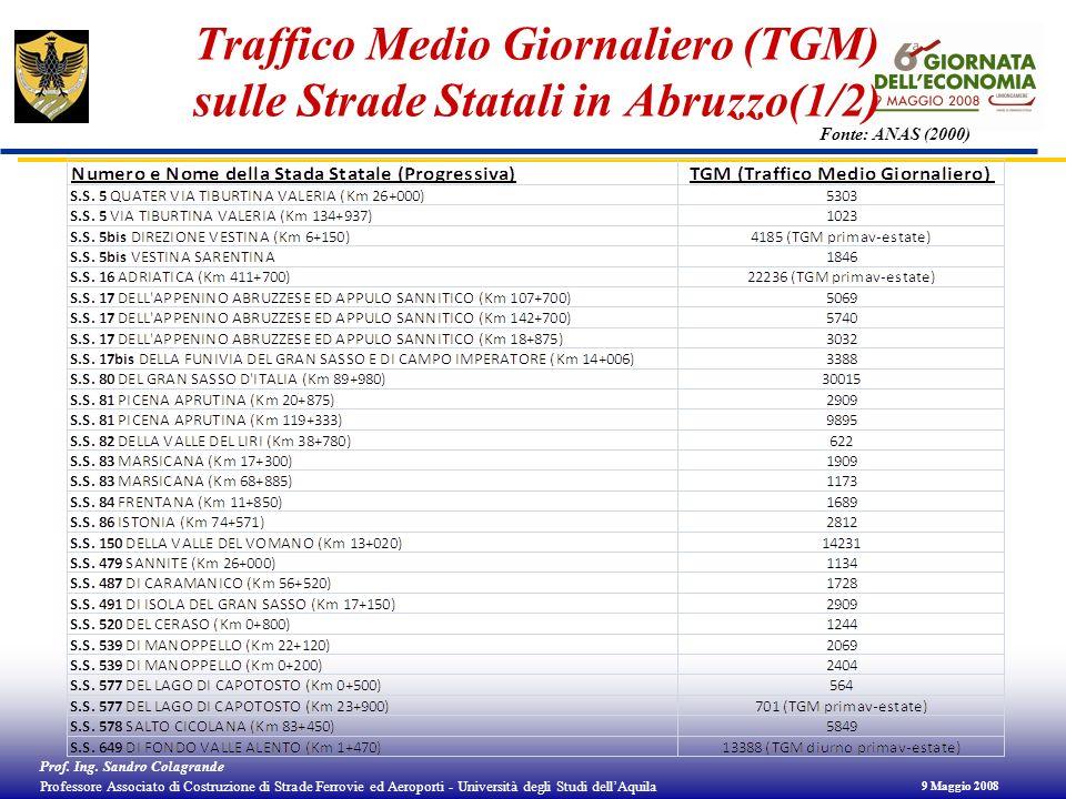 Traffico Medio Giornaliero (TGM) sulle Strade Statali in Abruzzo(1/2)