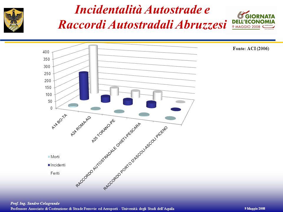 Incidentalità Autostrade e Raccordi Autostradali Abruzzesi