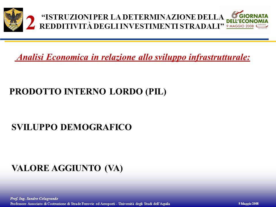 Tesi di laurea di Silvio Bono