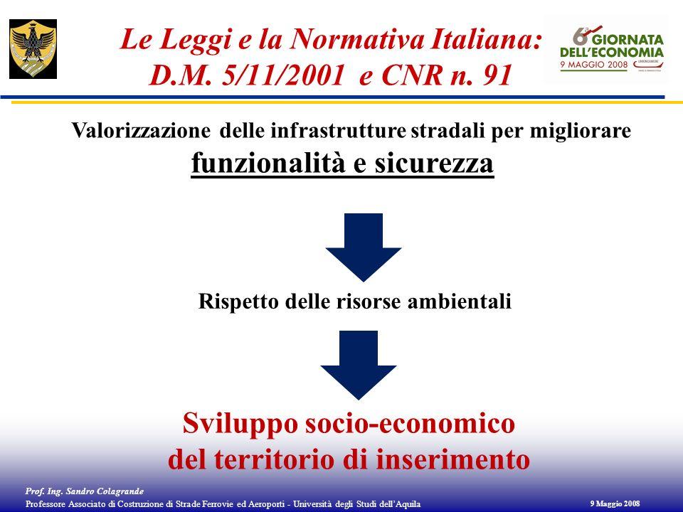 Le Leggi e la Normativa Italiana: D.M. 5/11/2001 e CNR n. 91