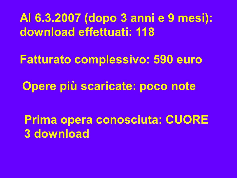 Al 6.3.2007 (dopo 3 anni e 9 mesi): download effettuati: 118. Fatturato complessivo: 590 euro. Opere più scaricate: poco note.