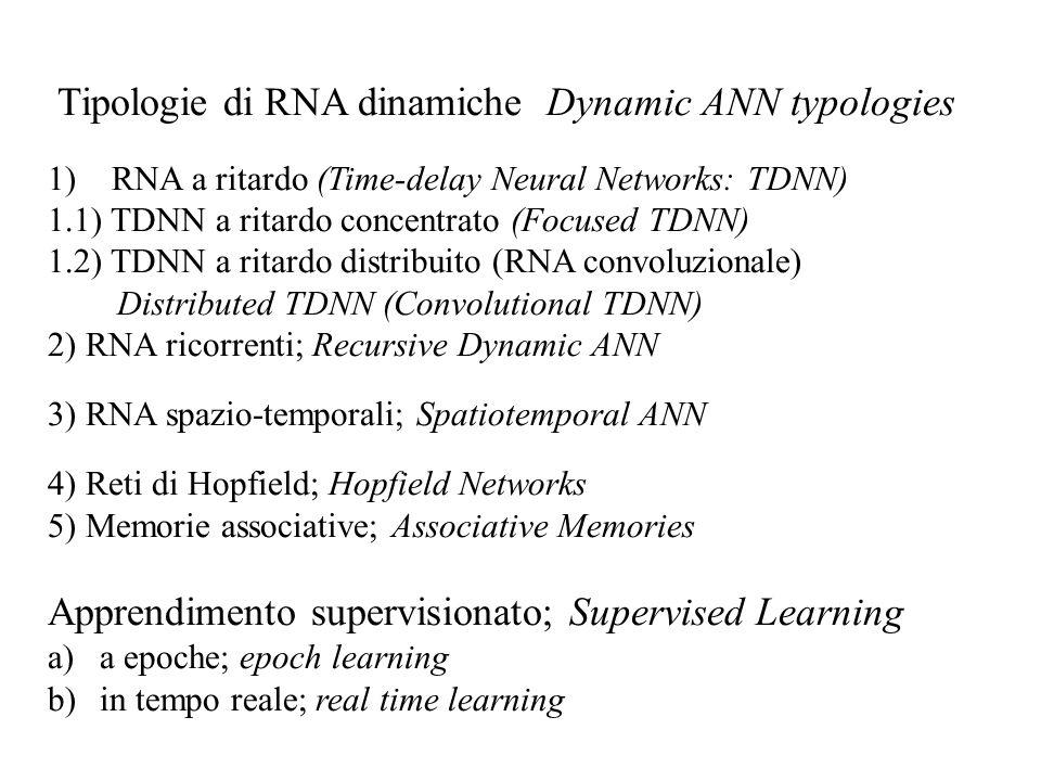 Tipologie di RNA dinamiche Dynamic ANN typologies