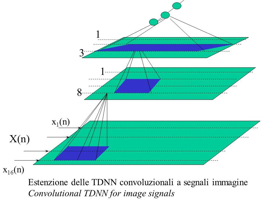 X(n) x1(n) x16(n) 1. 8. 3. Estenzione delle TDNN convoluzionali a segnali immagine.