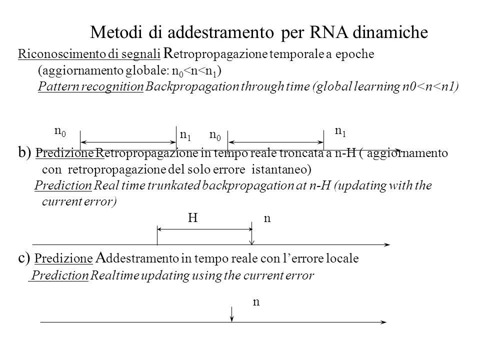 Metodi di addestramento per RNA dinamiche