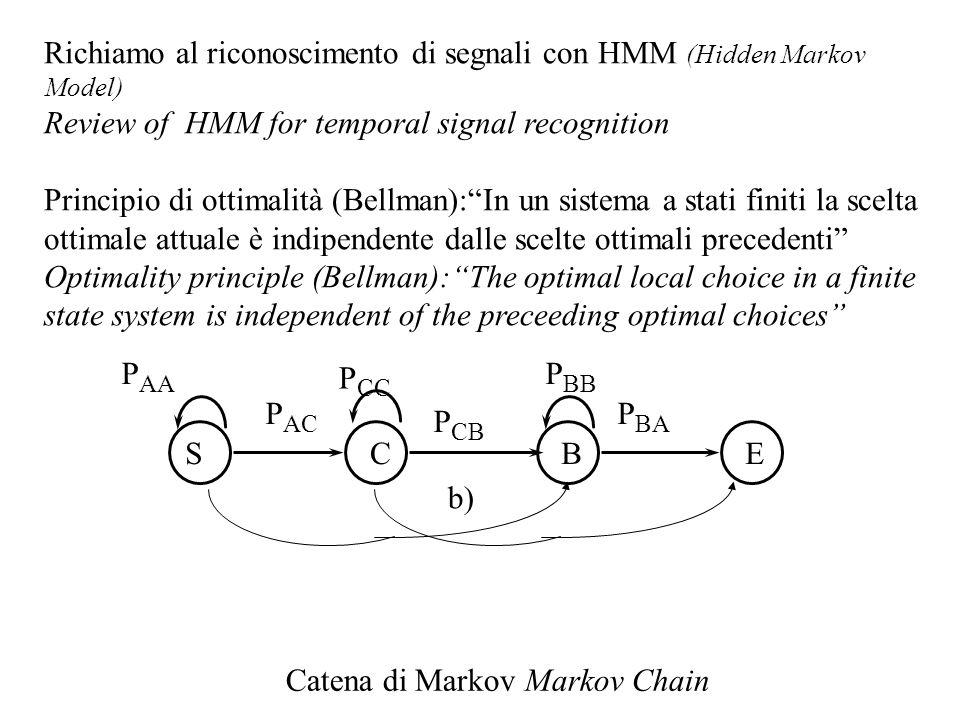 Richiamo al riconoscimento di segnali con HMM (Hidden Markov Model)