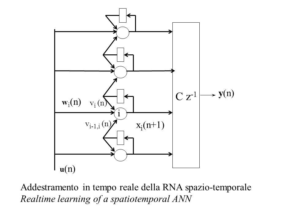 y(n) C z-1. wi(n) vi (n) i. vi-1,i (n) xi(n+1) u(n)
