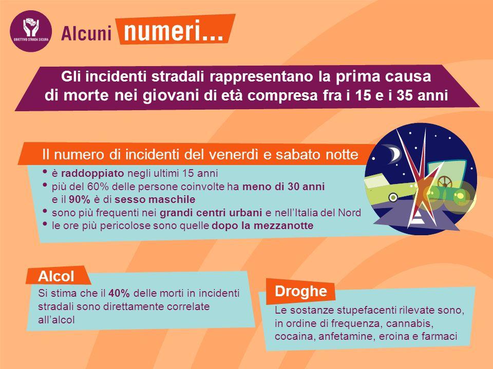 Il numero di incidenti del venerdì e sabato notte