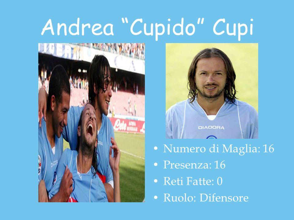 Andrea Cupido Cupi Numero di Maglia: 16 Presenza: 16 Reti Fatte: 0