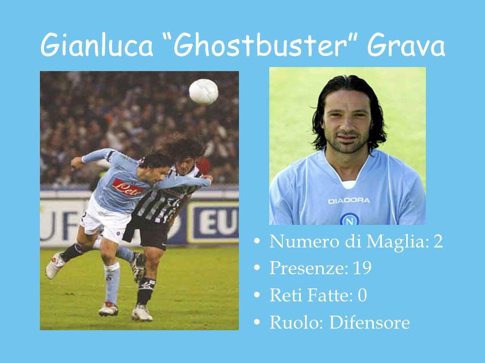 Gianluca Ghostbuster Grava
