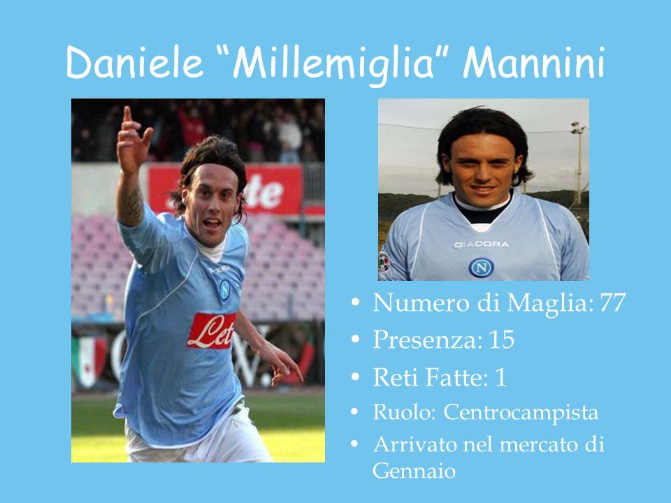 Daniele Millemiglia Mannini