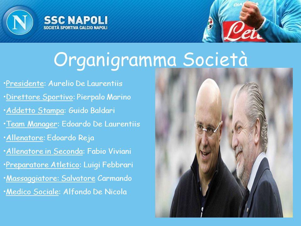 Organigramma Società Presidente: Aurelio De Laurentiis