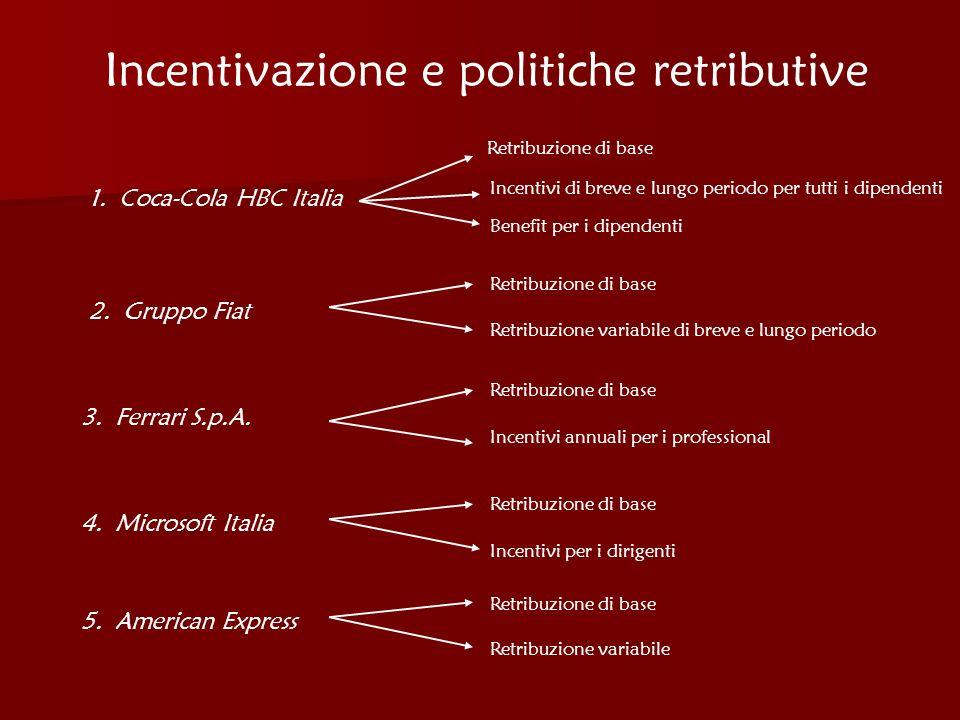 Incentivazione e politiche retributive