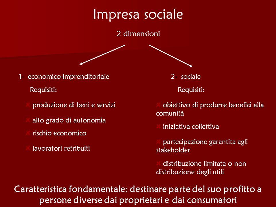 Impresa sociale2 dimensioni. 1- economico-imprenditoriale. 2- sociale. Requisiti: Requisiti: produzione di beni e servizi.