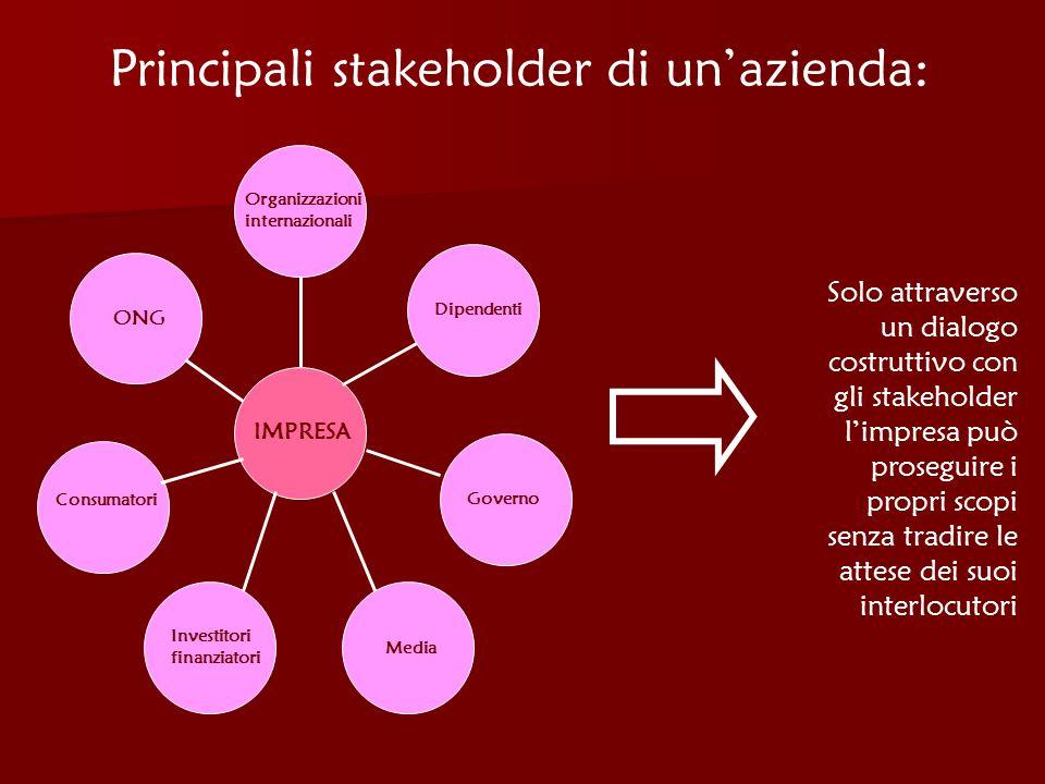 Principali stakeholder di un'azienda: