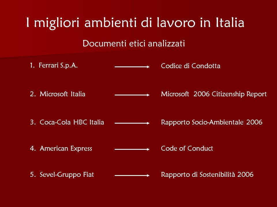 I migliori ambienti di lavoro in Italia