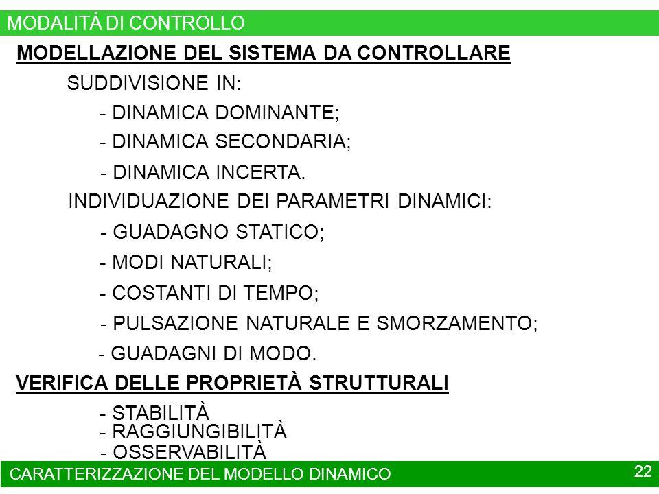 MODELLAZIONE DEL SISTEMA DA CONTROLLARE SUDDIVISIONE IN: