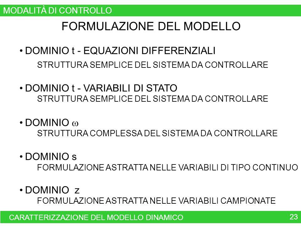 FORMULAZIONE DEL MODELLO