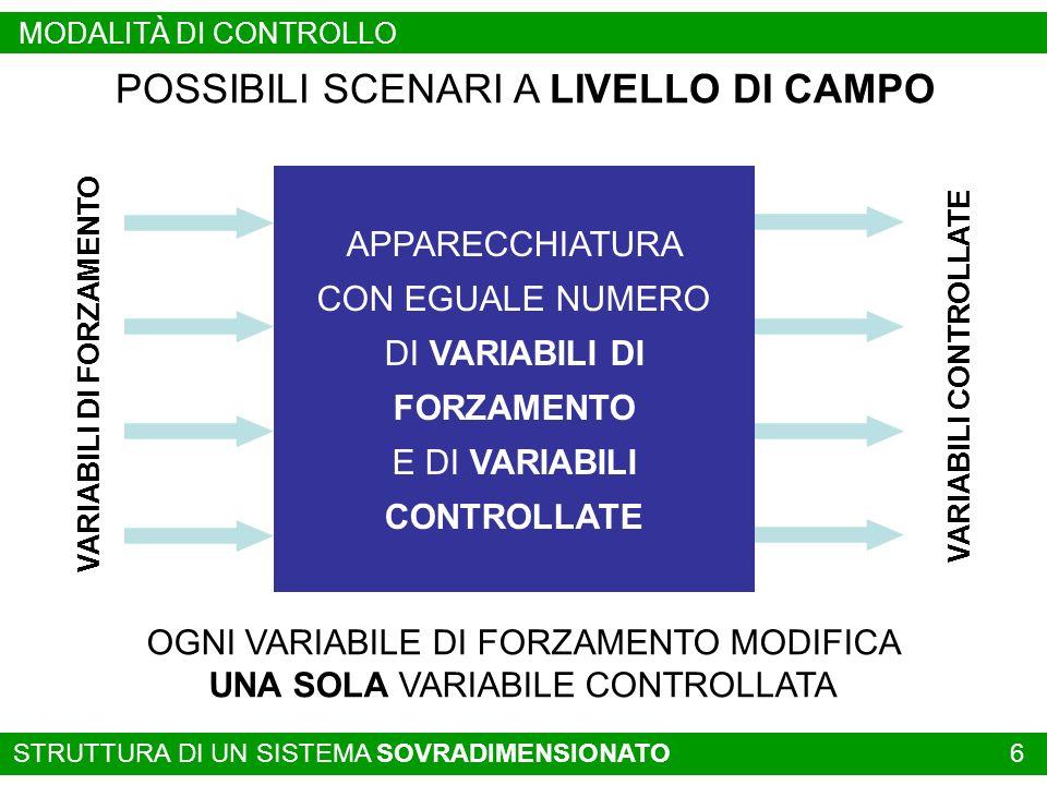 POSSIBILI SCENARI A LIVELLO DI CAMPO