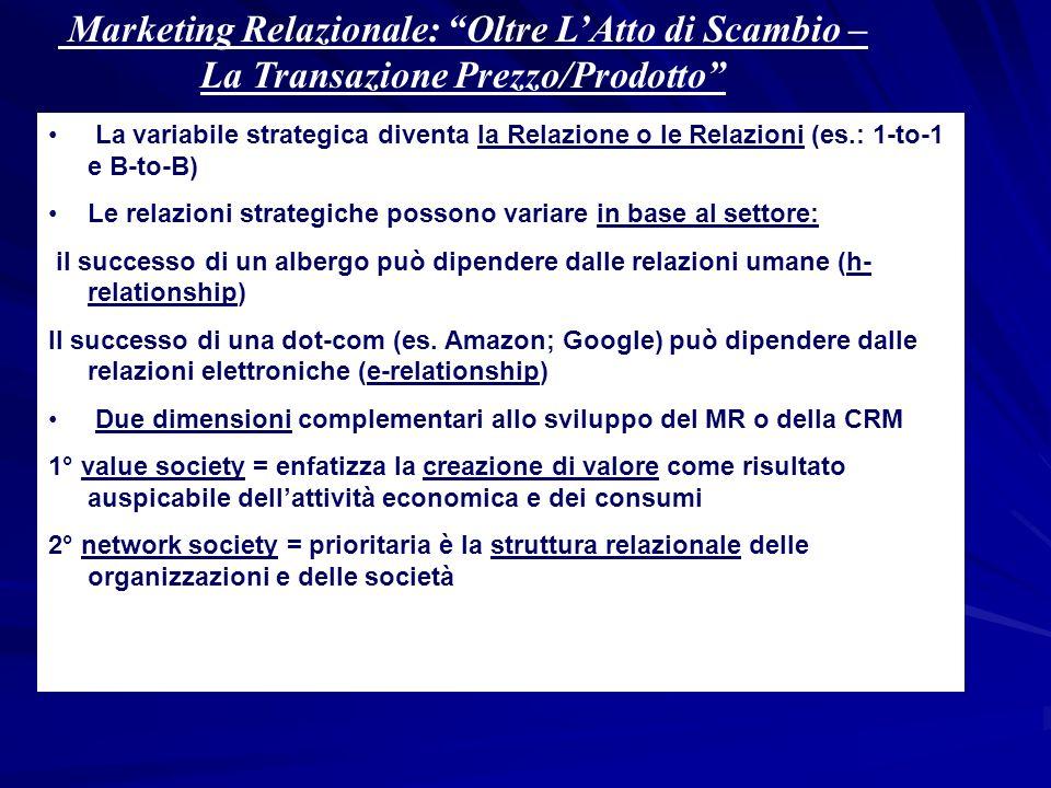 Marketing Relazionale: Oltre L'Atto di Scambio – La Transazione Prezzo/Prodotto