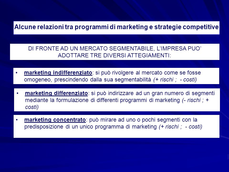 Alcune relazioni tra programmi di marketing e strategie competitive