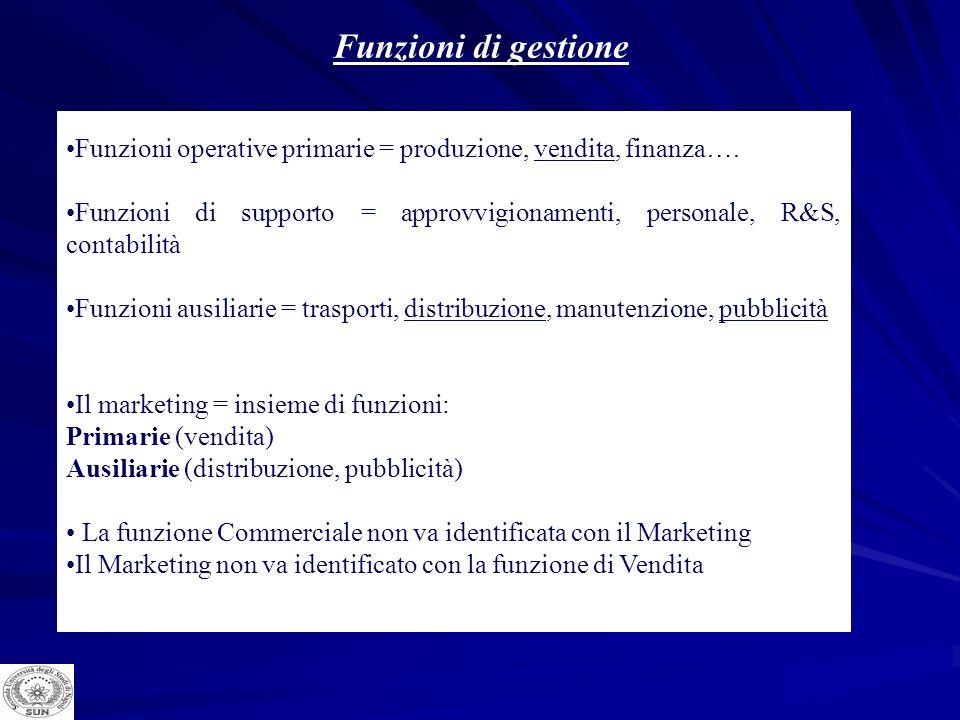 Funzioni di gestione Funzioni operative primarie = produzione, vendita, finanza….